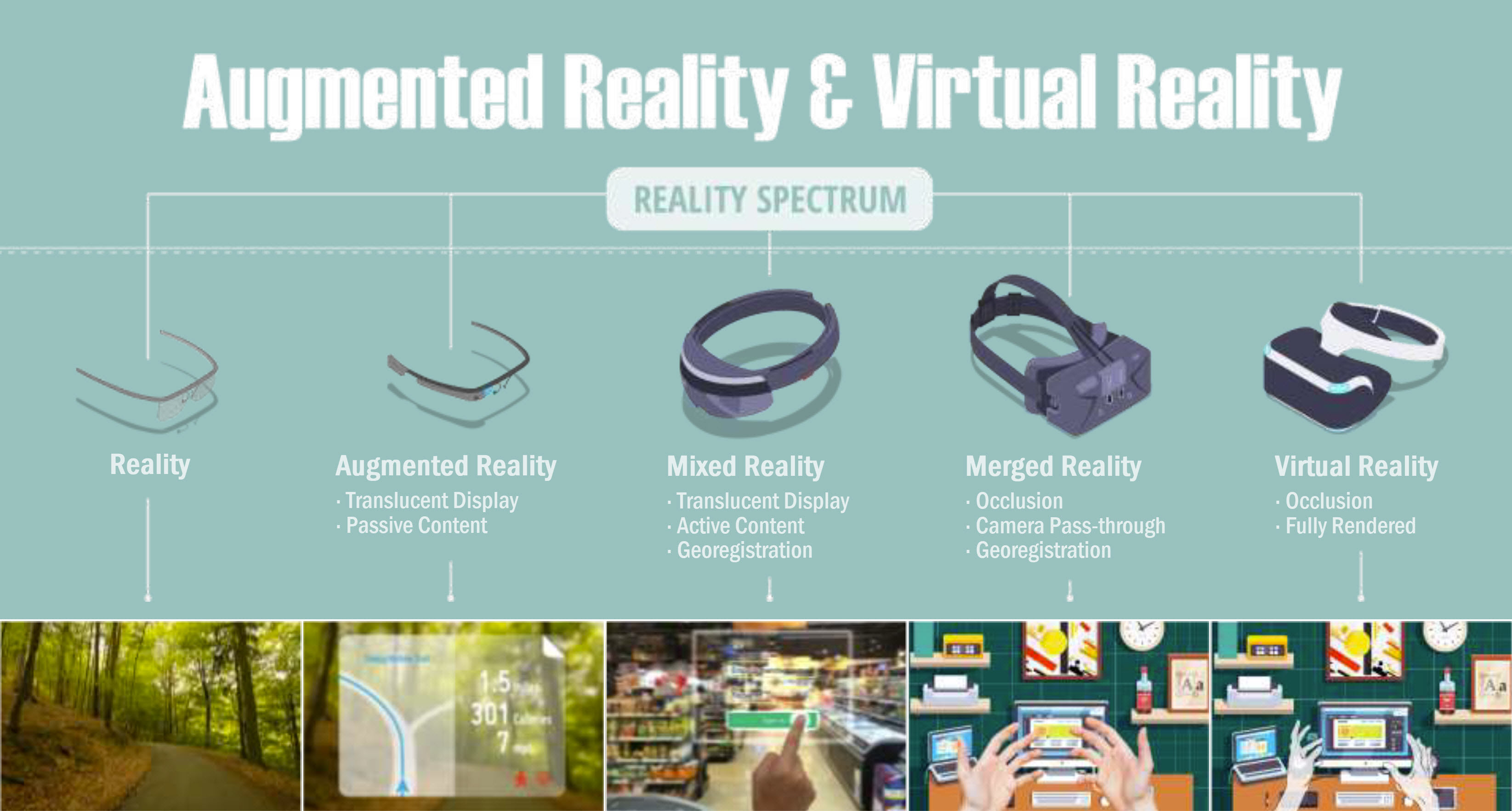 Augmented and Virtual Reality Spectrum from ABI Research